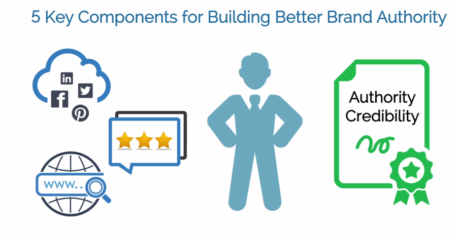 5 Key Components for Building Better Brand Authority